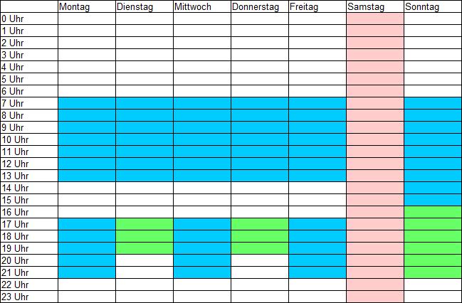 Streamingplan
